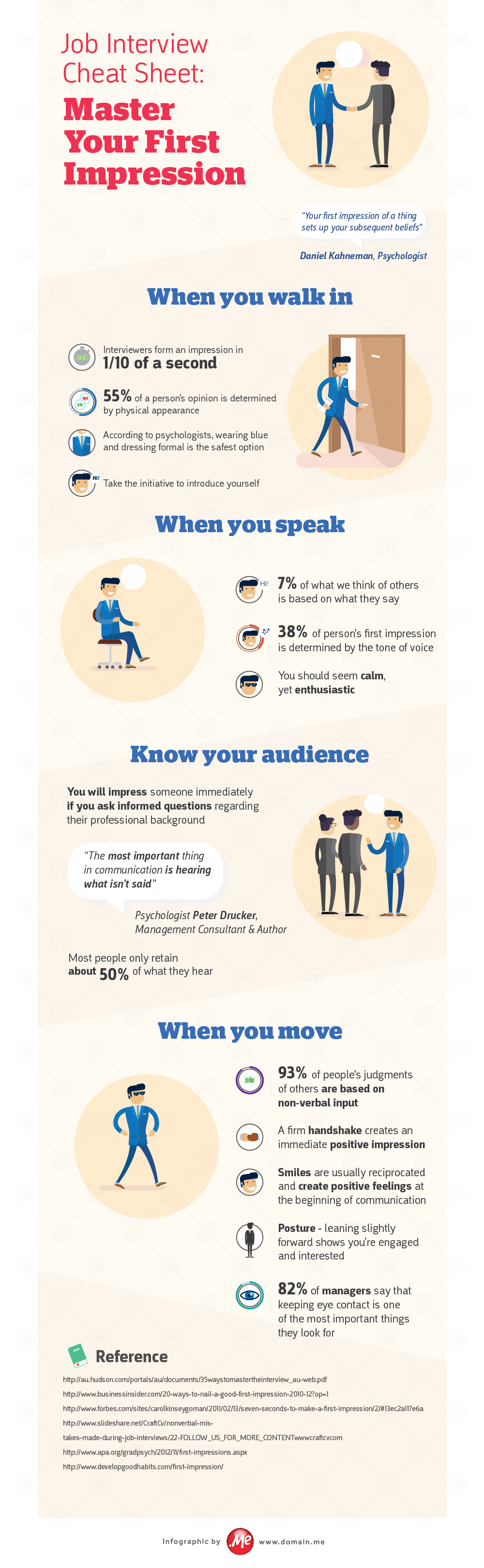 INFOGRAPHIC: Job Interview Cheat Sheet - Master Your First Impression