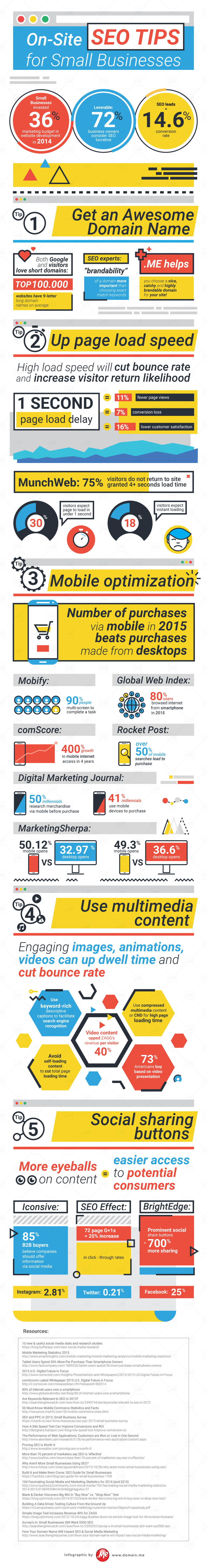 INFOGRAPHIC - On-Site SEO Tips for Small Businesses